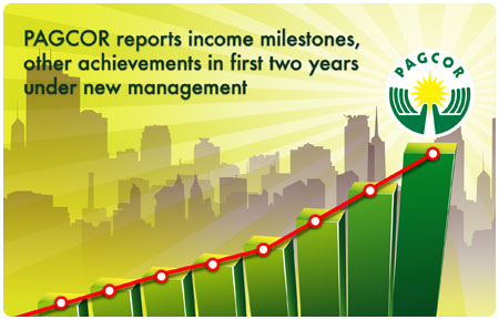 PAGCOR reports income milestones, other achievements in first two years under new management